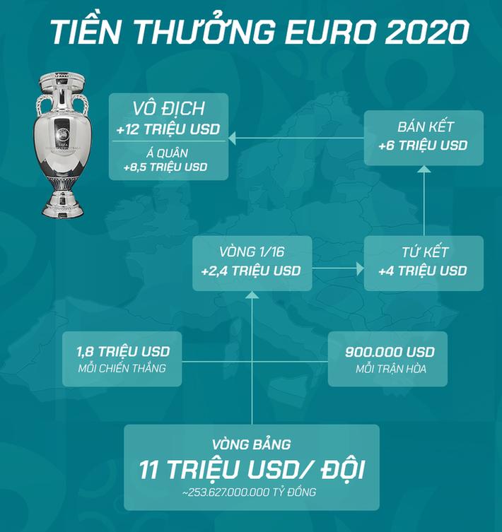 Tổng quan đội tuyển Pháp trước Euro 2020: Những chiến binh báo thù - Ảnh 10.
