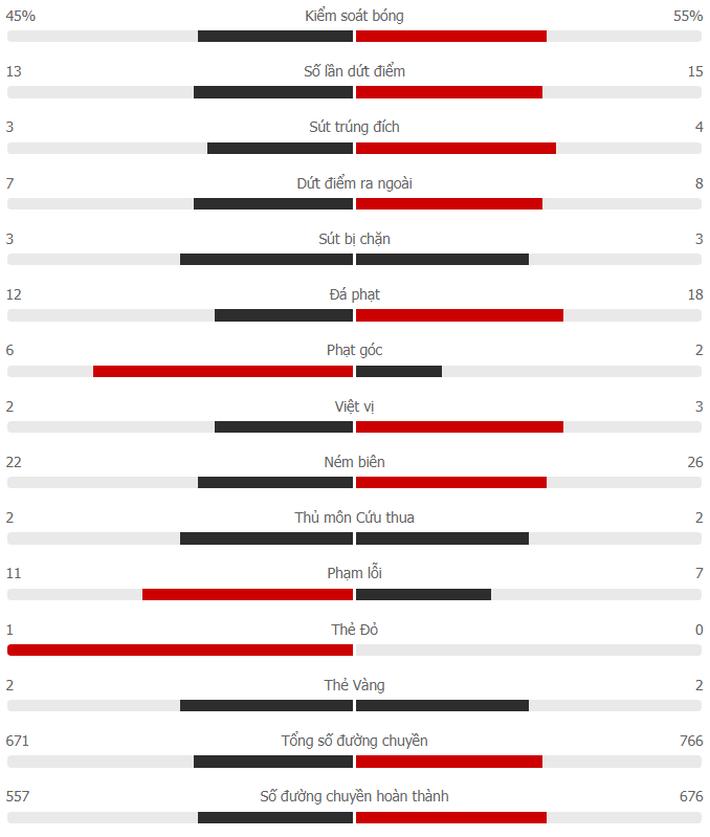 Kết quả Thụy Điển vs Ukraine: Đội bóng may mắn nhất Euro tạo thêm cơn địa chấn lớn - Ảnh 5.