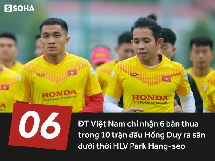 Không phải Đoàn Văn Hậu, ngôi sao nhà bầu Đức mới là canh bạc của HLV Park Hang-seo - Ảnh 3.