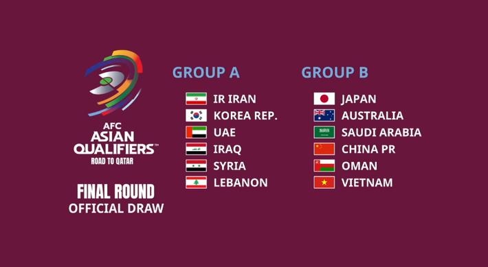 Đội tuyển Việt Nam chạm trán Trung Quốc, rơi vào bảng đấu khó nhằn tại vòng loại World Cup 2022
