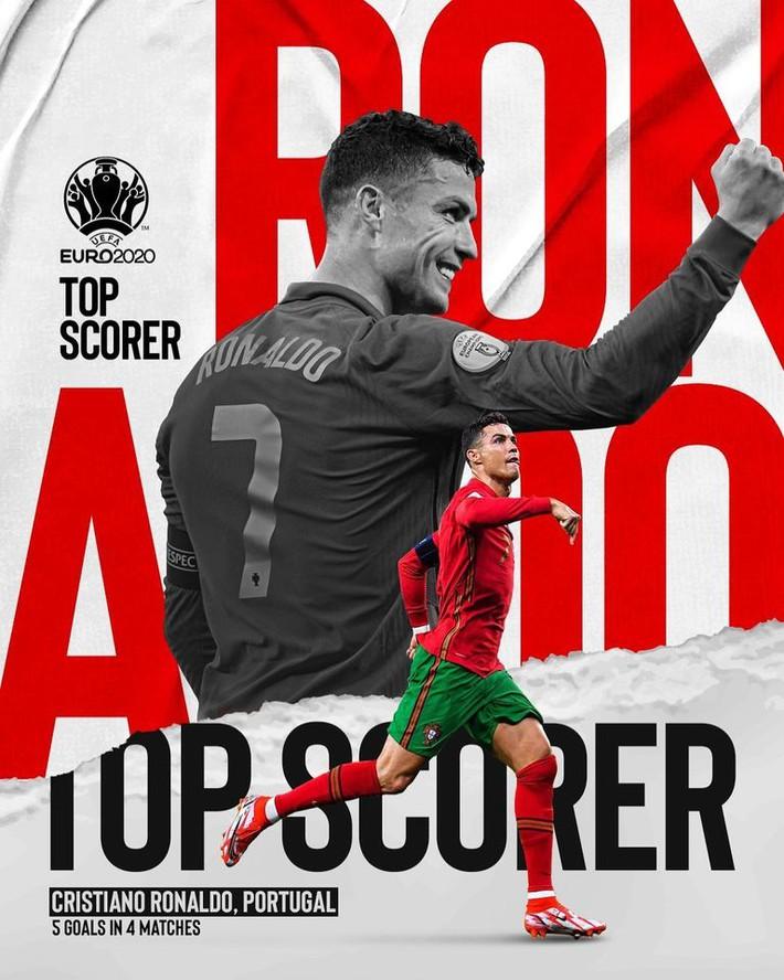 Ronaldo chính thức lên tiếng sau danh hiệu Vua phá lưới Euro 2021 - Ảnh 1.