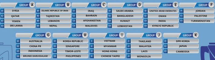 Rơi vào bảng tử thần, phó tướng U23 Indonesia tuyên bố không ngại Trung Quốc và Australia - Ảnh 1.