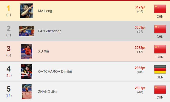 Cao thủ Việt xuất tuyệt kĩ khó tin trong môn chơi của người Trung Quốc - Ảnh 3.