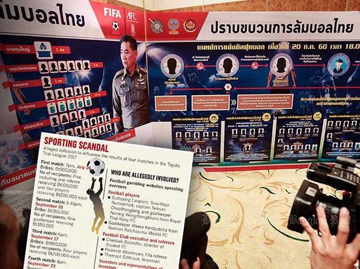 Bắt nóng dàn xếp tỉ số ở Thai-League bằng cách nào? - Ảnh 2.