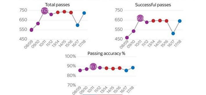 Man City hay Barcelona của Pep Guardiola mới đẳng cấp hơn? - Ảnh 2.