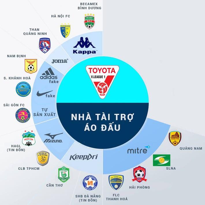 U23 Việt Nam bổ sung trung vệ, chia tay tiền đạo - Ảnh 2.