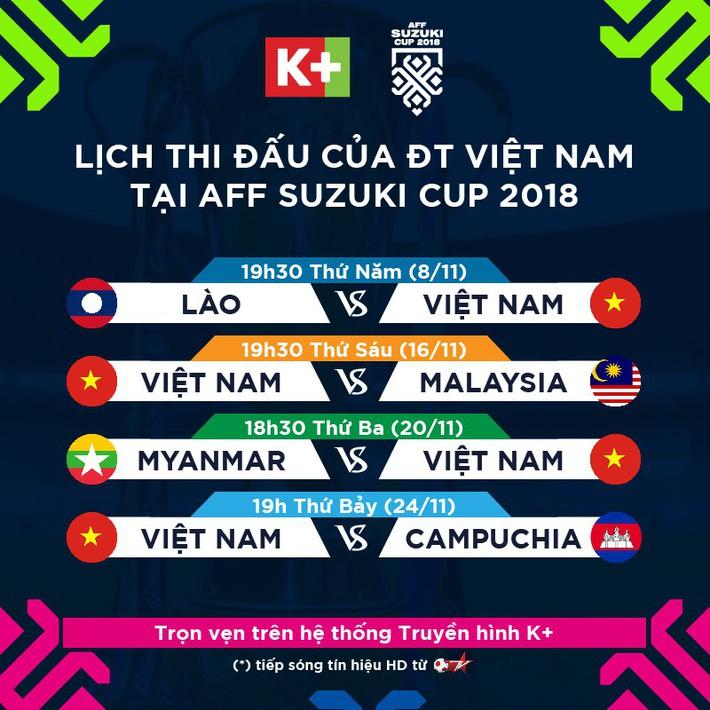 Lịch thi đấu và truyền hình trực tiếp AFF Cup 2018 ngày 21/11 - Ảnh 1.
