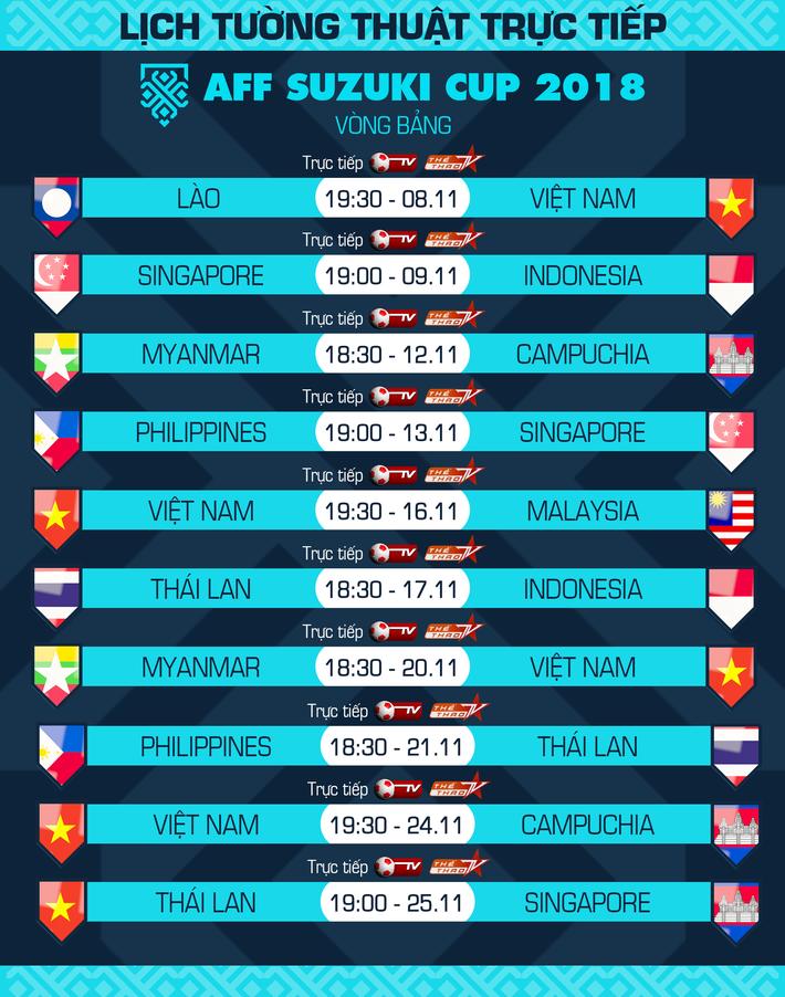 Lịch thi đấu và truyền hình trực tiếp AFF Cup 2018 ngày 21/11 - Ảnh 3.