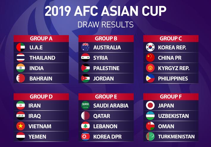 Son Heung-min bỏ 2 trận tại Asian Cup 2019 để ở lại Anh chạm trán Manchester United - Ảnh 2.