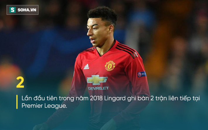 Solskjaer vượt qua hàng loạt thành tích của Mourinho trong ngày ra mắt Man United - Ảnh 3.