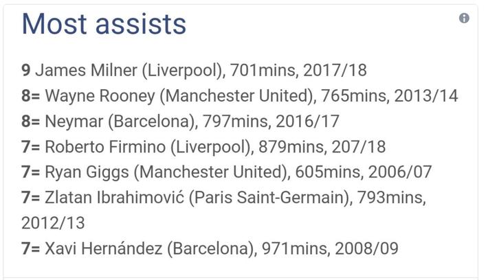 Không ghi bàn, nhưng thủ lĩnh thầm lặng của Liverpool vẫn khiến cả châu Âu phải ngả mũ - Ảnh 2.