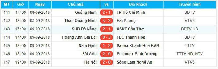 HLV Nguyễn Thành Vinh: Khác biệt của CLB Hà Nội chính là con người, Quang Hải chưa nên ra nước ngoài thi đấu lúc này - Ảnh 6.