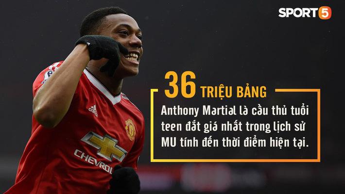 Những con số thú vị có thể bạn chưa biết về Manchester United - Ảnh 1.