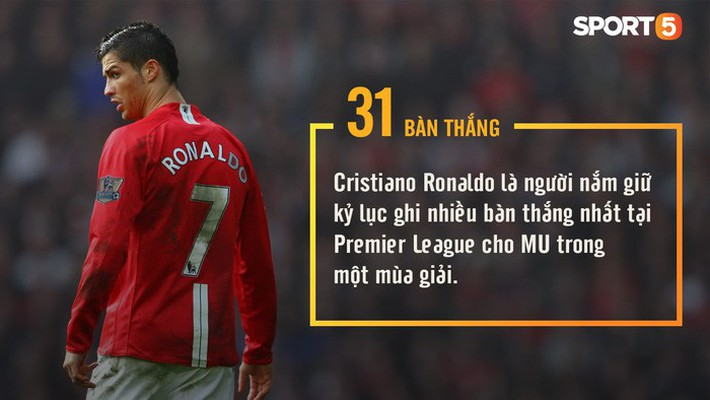 Những con số thú vị có thể bạn chưa biết về Manchester United - Ảnh 4.