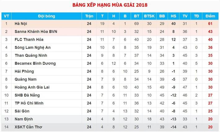 """Bi hài: CĐV Hải Phòng cổ vũ cho Nam Định dù đội nhà """"thua sấp mặt"""" ở tận Cần Thơ - Ảnh 3."""