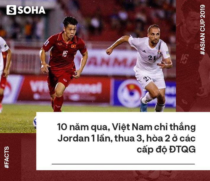 Quế Ngọc Hải lọt tốp 3 trung vệ xuất sắc nhất tại Asian Cup 2019 - Ảnh 3.