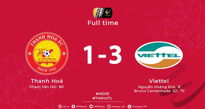 Thua trận thứ 7 liên tiếp, Thanh Hóa tranh vé play-off cùng S.Khánh Hòa - Ảnh 2.