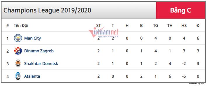 Man City nhẹ nhàng lấy 3 điểm trước Dinamo Zagreb - Ảnh 12.