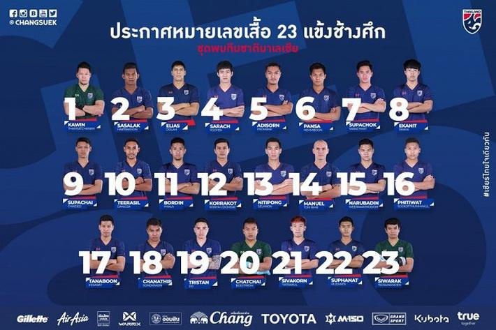 Thái Lan chốt đội hình đấu Việt Nam: 'Thần đồng' U19 vừa bị loại cay đắng cũng có tên - Ảnh 2.
