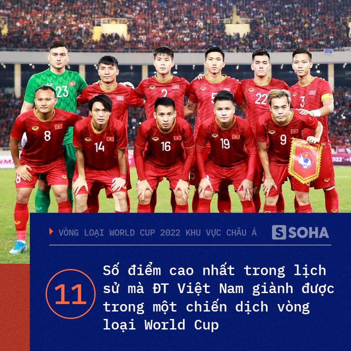 Việt Nam chạm đến điểm số lịch sử, Đặng Văn Lâm trở thành hung thần của các quả penalty - Ảnh 9.