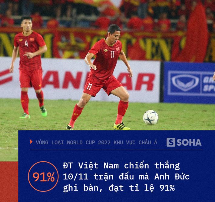 Việt Nam chạm đến điểm số lịch sử, Đặng Văn Lâm trở thành hung thần của các quả penalty - Ảnh 11.