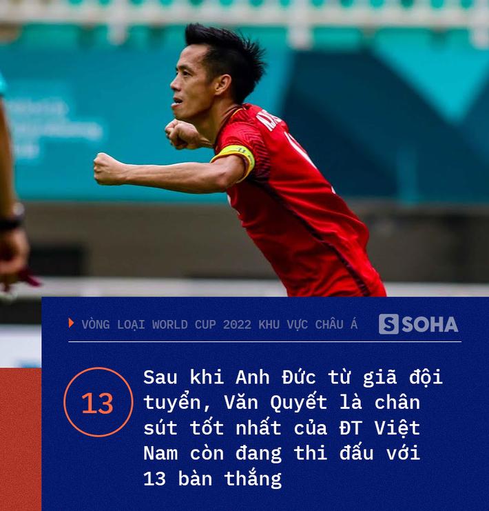 Việt Nam chạm đến điểm số lịch sử, Đặng Văn Lâm trở thành hung thần của các quả penalty - Ảnh 10.