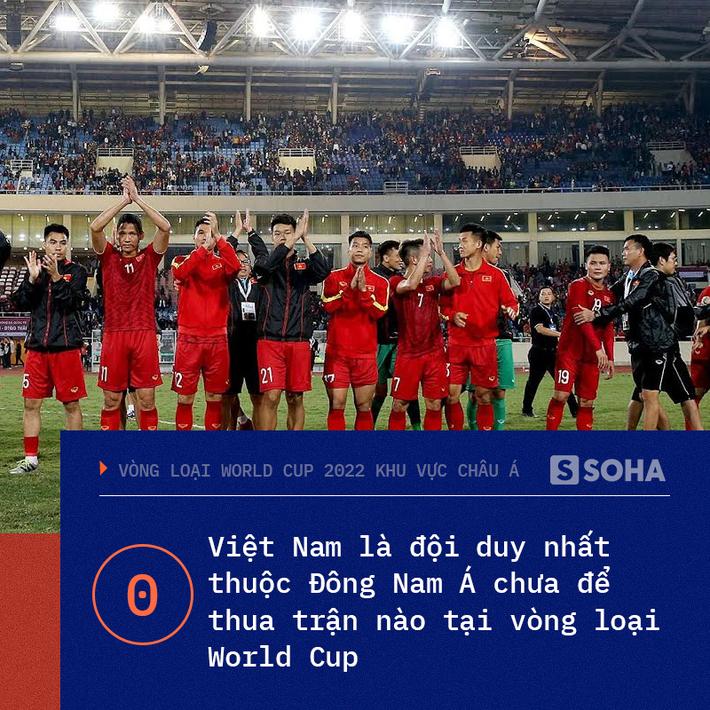 Việt Nam chạm đến điểm số lịch sử, Đặng Văn Lâm trở thành hung thần của các quả penalty - Ảnh 8.