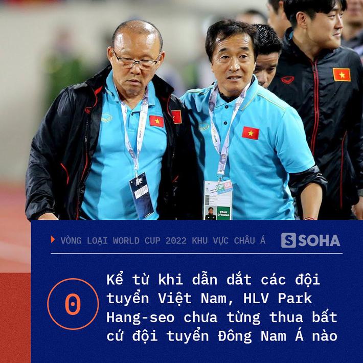 Việt Nam chạm đến điểm số lịch sử, Đặng Văn Lâm trở thành hung thần của các quả penalty - Ảnh 5.