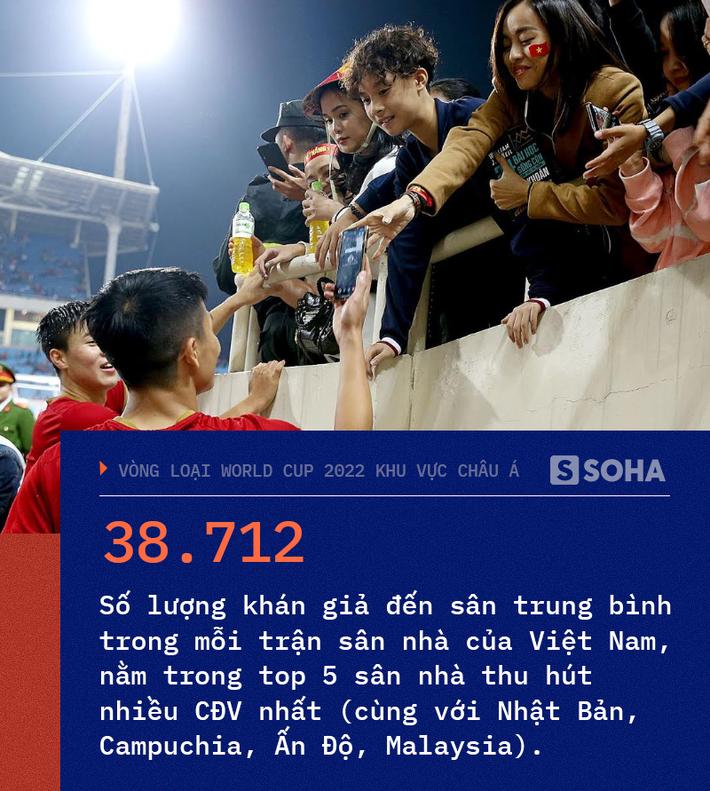 Việt Nam chạm đến điểm số lịch sử, Đặng Văn Lâm trở thành hung thần của các quả penalty - Ảnh 12.