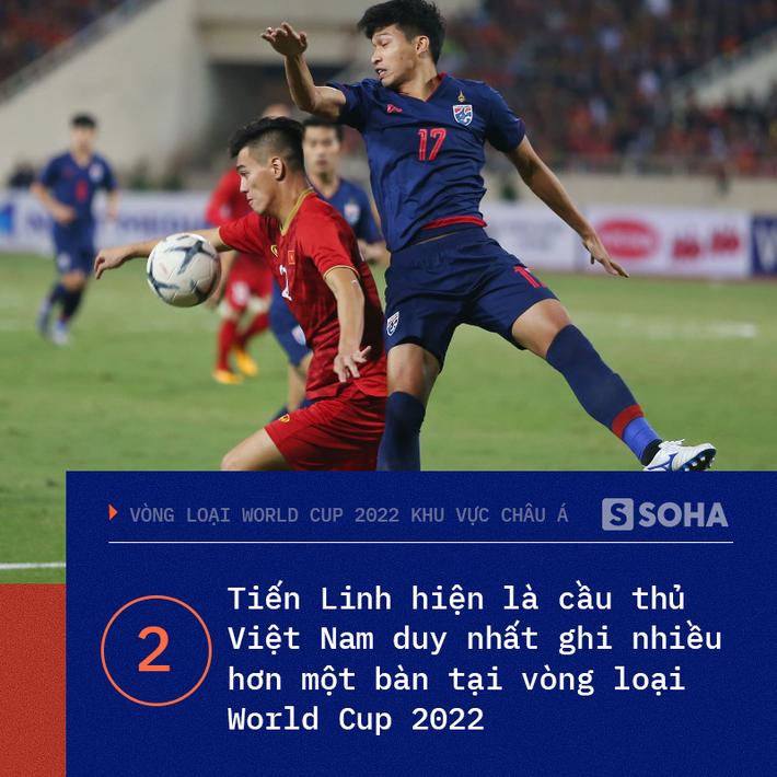 Việt Nam chạm đến điểm số lịch sử, Đặng Văn Lâm trở thành hung thần của các quả penalty - Ảnh 3.