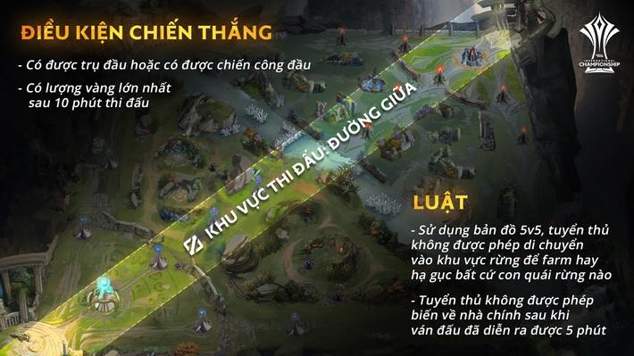 Giải đấu có giá trị gần 12 tỷ đồng khởi tranh ở Thái Lan, căng thẳng sân chơi 1 vs 1 - Ảnh 11.
