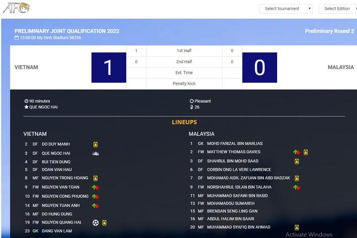 Hi hữu: Văn Hậu dính thẻ nhưng cả FIFA lẫn AFC đều nhầm lẫn thành Quang Hải - Ảnh 2.