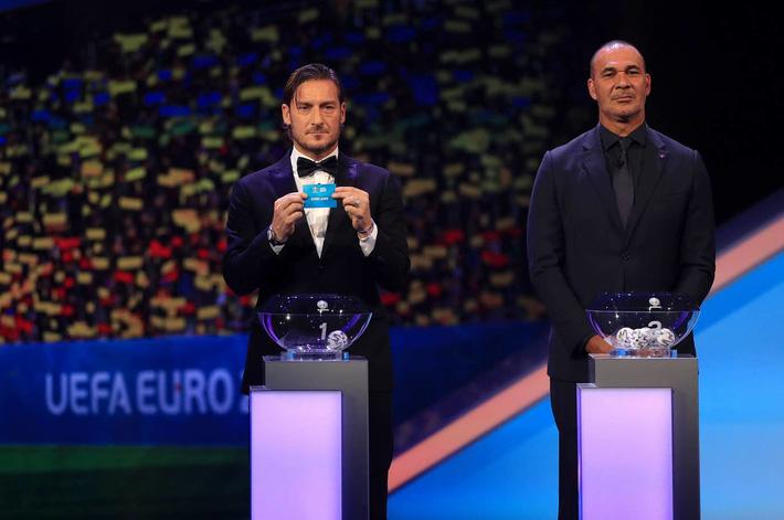 EURO 2020: Đức, Pháp, Bồ vào bảng tử thần - Ảnh 6.