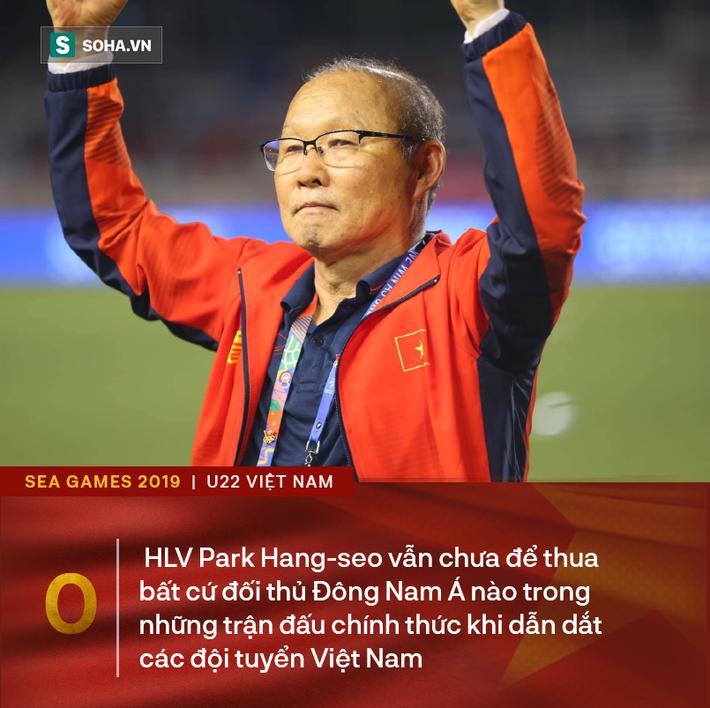 Giành HCV SEA Games với thống kê đẹp như mơ, thầy Park tiếp tục là nỗi sợ hãi của ĐNÁ - Ảnh 11.