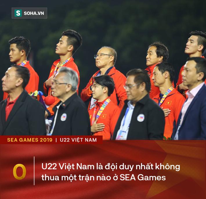 Giành HCV SEA Games với thống kê đẹp như mơ, thầy Park tiếp tục là nỗi sợ hãi của ĐNÁ - Ảnh 2.