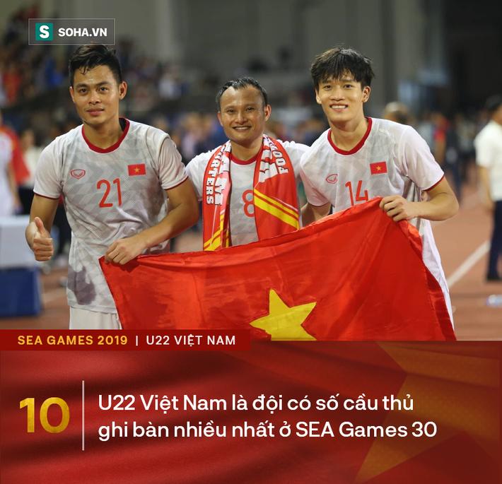 Giành HCV SEA Games với thống kê đẹp như mơ, thầy Park tiếp tục là nỗi sợ hãi của ĐNÁ - Ảnh 6.