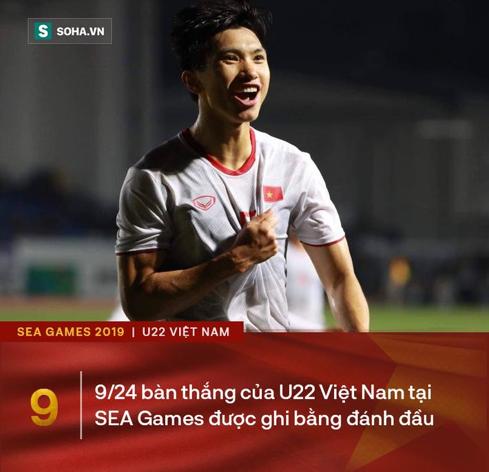 Giành HCV SEA Games với thống kê đẹp như mơ, thầy Park tiếp tục là nỗi sợ hãi của ĐNÁ - Ảnh 9.
