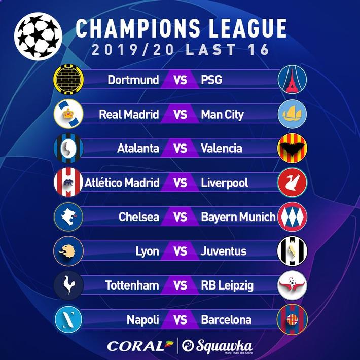 Kết quả Bốc thăm vòng 1/8 Champions League: Man City, Liverpool đại chiến thành Madrid - Ảnh 1.