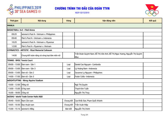 Lịch thi đấu SEA Games 30 ngày 2/12: Việt Nam gặt vàng trên sở trường của Philippines? - Ảnh 1.