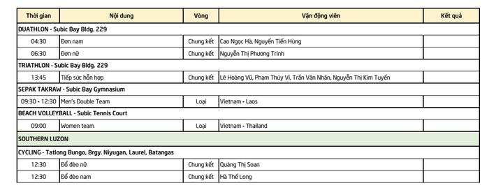 Lịch thi đấu SEA Games 30 ngày 2/12: Việt Nam gặt vàng trên sở trường của Philippines? - Ảnh 4.