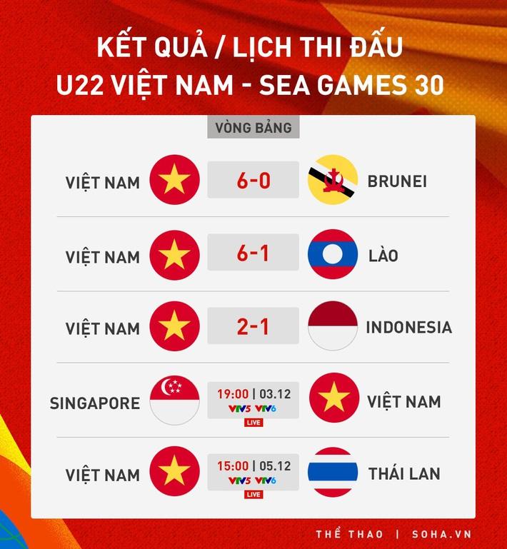 Thắng hú vía, nhưng thầy Park cho cả Đông Nam Á thấy Việt Nam xứng đáng là nhà vô địch - Ảnh 7.
