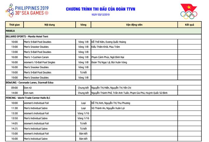 Lịch thi đấu SEA Games 30 ngày 3/12: Cuộc đua căng thẳng của U22 Việt Nam - Ảnh 1.