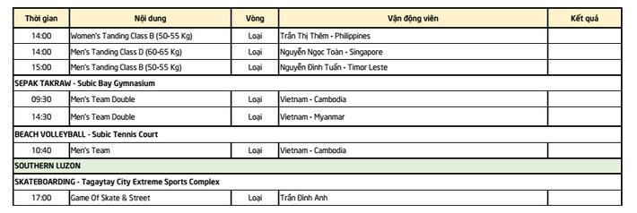 Lịch thi đấu SEA Games 30 ngày 3/12: Cuộc đua căng thẳng của U22 Việt Nam - Ảnh 4.