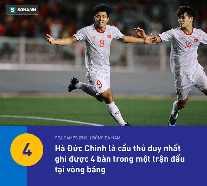 U22 Việt Nam có thống kê đẹp nhất vòng bảng, nhưng HLV Park Hang-seo vẫn đầy lo lắng - Ảnh 11.