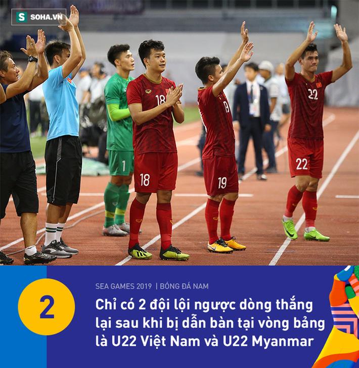U22 Việt Nam có thống kê đẹp nhất vòng bảng, nhưng HLV Park Hang-seo vẫn đầy lo lắng - Ảnh 7.