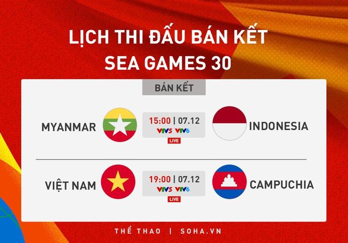 Thầy Park than U22 Việt Nam kiệt sức rồi, nhà cái châu Á tin Campuchia sẽ bị thịt gọn - Ảnh 2.