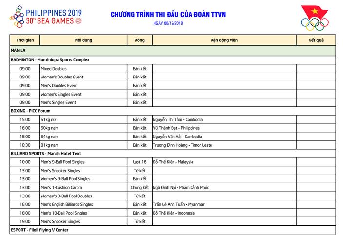 Lịch thi đấu SEA Games 30 ngày 8/12: Bóng đá Việt Nam hoàn thành một nửa giấc mộng xưng vương? - Ảnh 1.