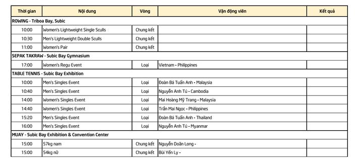 Lịch thi đấu SEA Games 30 ngày 8/12: Bóng đá Việt Nam hoàn thành một nửa giấc mộng xưng vương? - Ảnh 7.