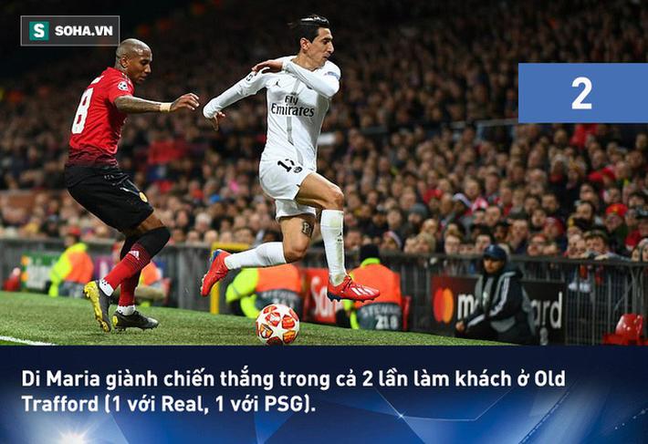 Solskjaer lập kỷ lục buồn với Man United, Mbappe sánh ngang với Ronaldo béo - Ảnh 4.