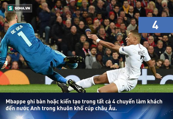 Solskjaer lập kỷ lục buồn với Man United, Mbappe sánh ngang với Ronaldo béo - Ảnh 3.